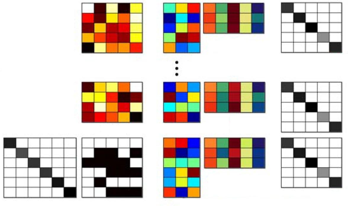 image and vision computing pdf